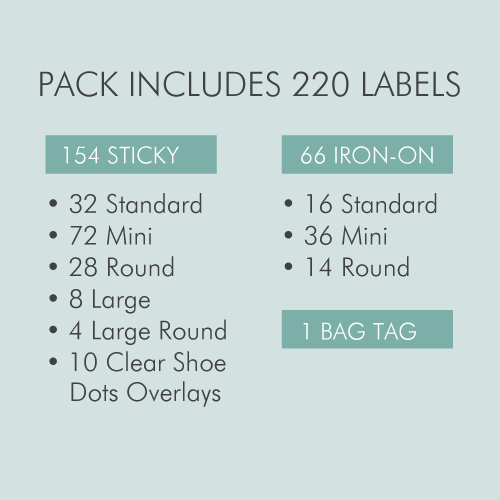 Tinyme Ultimate Labels Pack